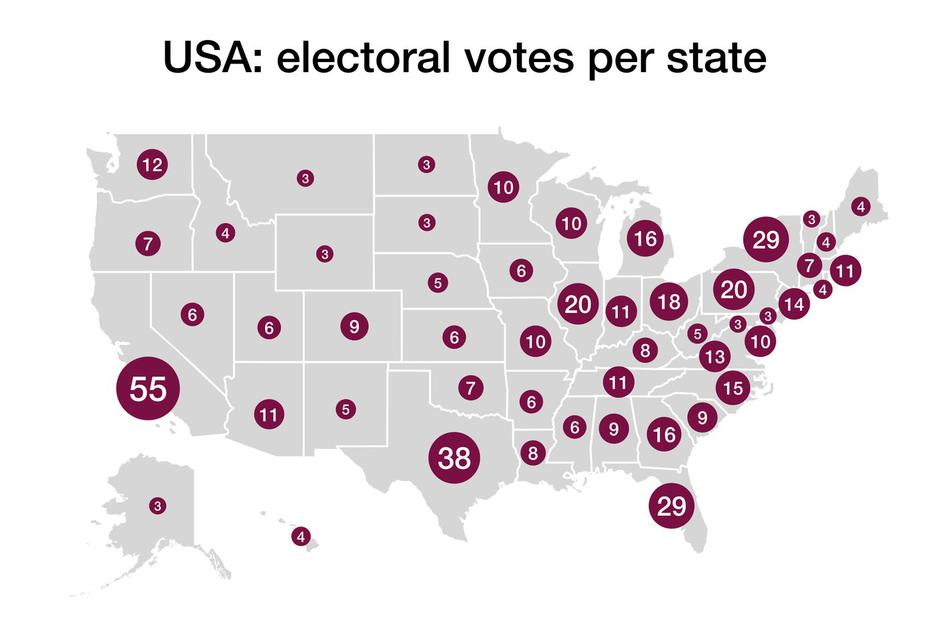 A map shows the number of electoral votes per state.