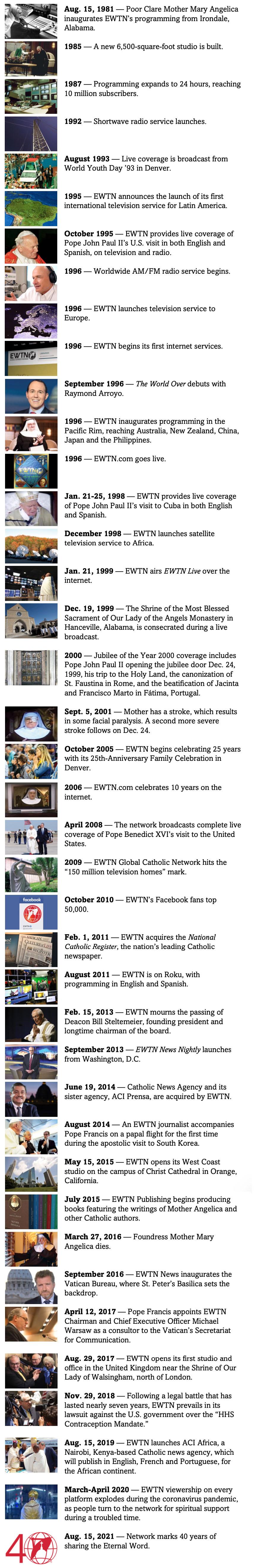 EWTN Timeline Version 2