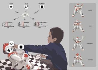 roboti djeca sa autizmom