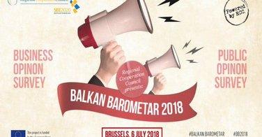 balkanski barometar