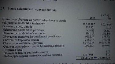 račun, Opština Cetinje