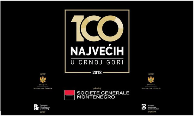 100 najvećih u Crnoj Gori