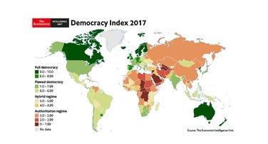 indeks demokratije