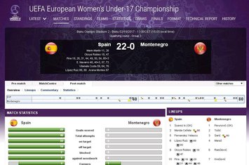 Žene Uefa