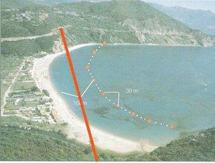 plaža Jaz, žičara