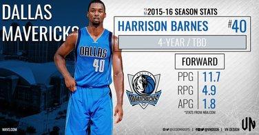 Herison Barns