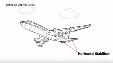 kako avion leti