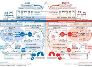 Ideologije