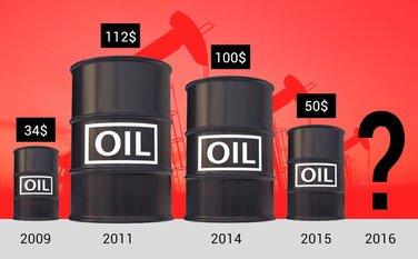 nafta FXLider