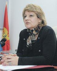 Đurđina Ivanović