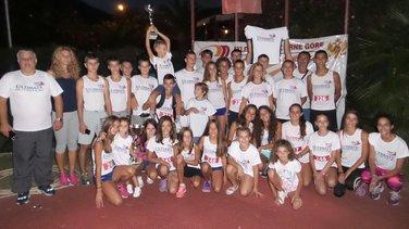 Atletski klub Sanja