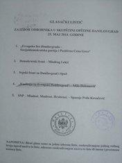 glasački list Danilovgrad