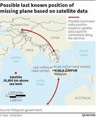 Malezija avion grafik