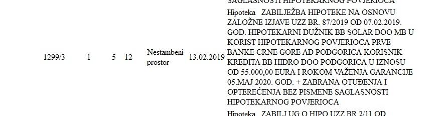 Izvod iz katastra za nekretnine Blaža Đukanovića