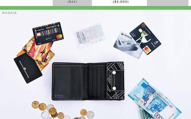 Novčanik Irine iz Rusije