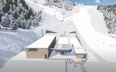 Planirani izgled ski centra Cmiljača