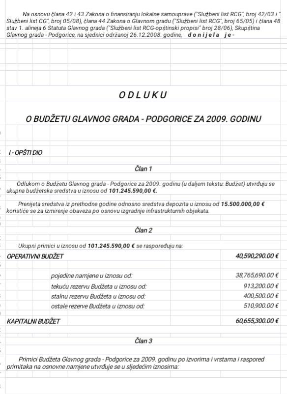 budžet 2009