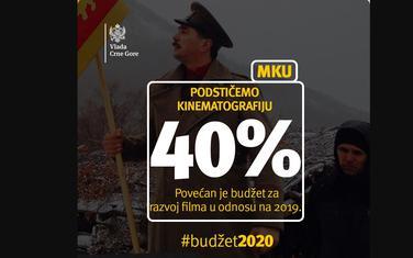 Budžet Ministarstva kulture za 2020.