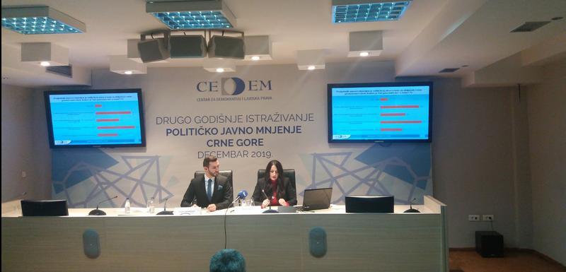 Ognjen Marković i Milena Bešić, CEDEM