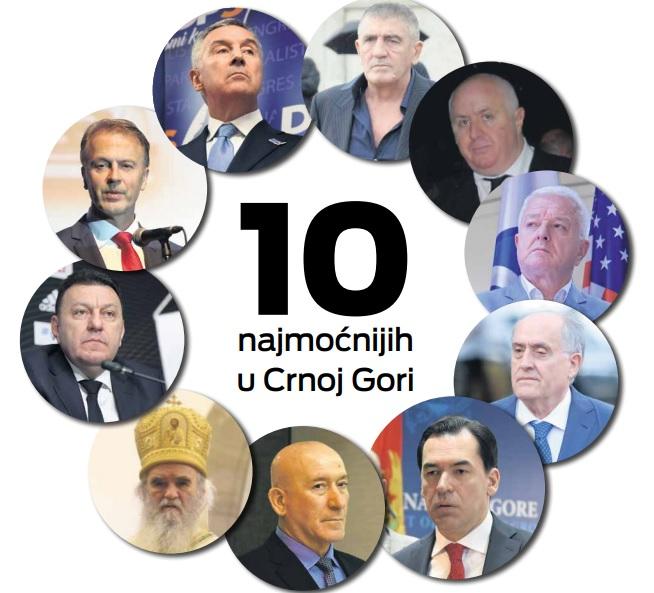 Najmoćniji ljudi u Crnoj Gori