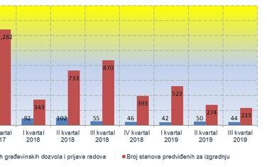 Grafikon Monstata