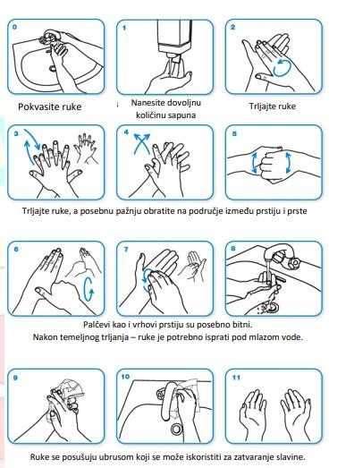 Pranje ruku